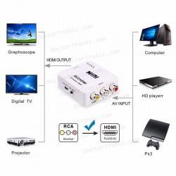 Conversor de vídeo compuesto CVBS a HDMI AV 3RCA