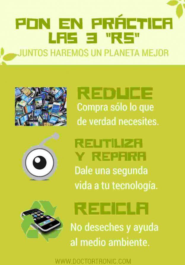 Regla de las 3 Rs: reduce, reutiliza y recicla